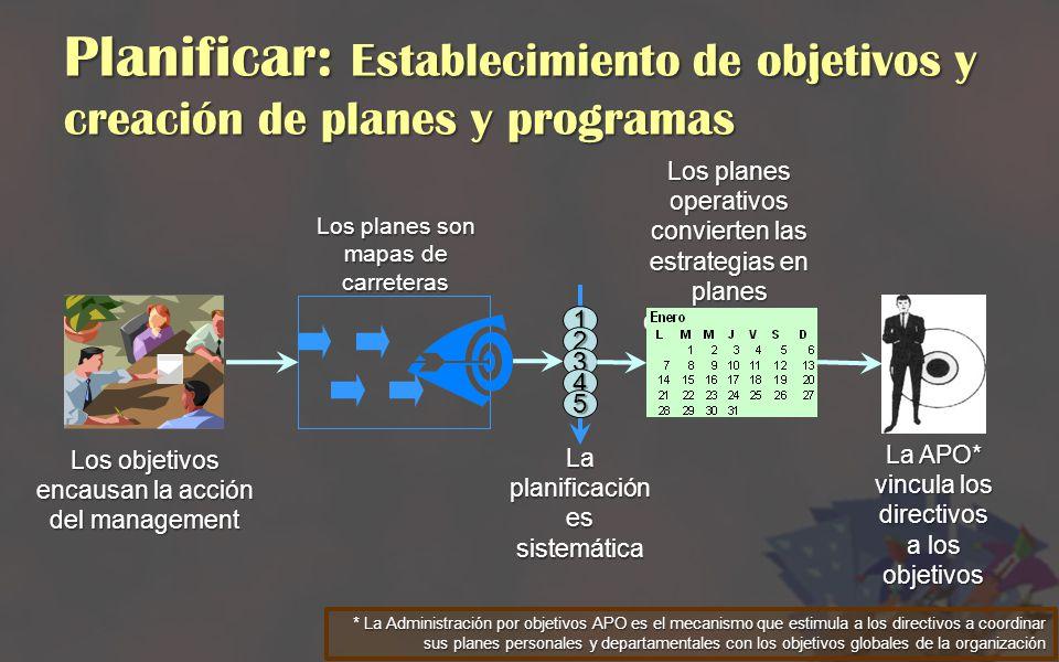 Planificar: Establecimiento de objetivos y creación de planes y programas Los objetivos encausan la acción del management Los planes son mapas de carr