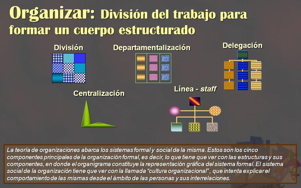 DivisiónDepartamentalización Delegación Centralización Línea - staff Organizar: División del trabajo para formar un cuerpo estructurado La teoría de o