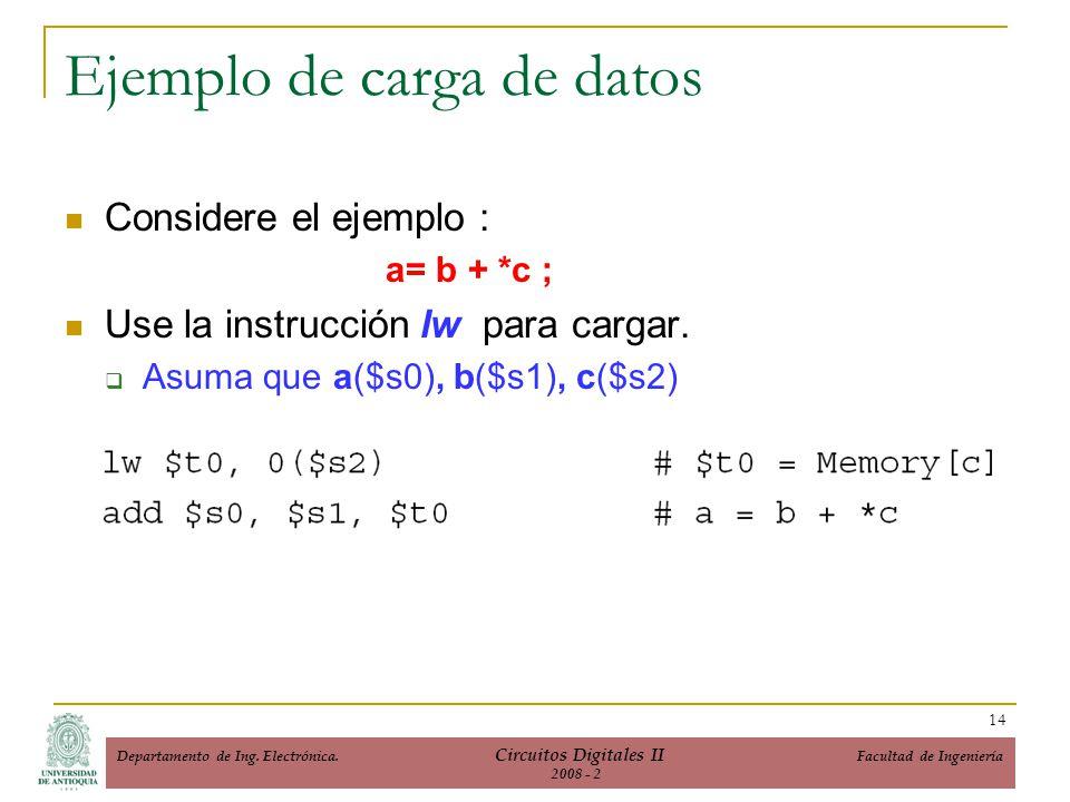 Ejemplo de carga de datos Considere el ejemplo : a= b + *c ; Use la instrucción lw para cargar. Asuma que a($s0), b($s1), c($s2) 14 Departamento de In