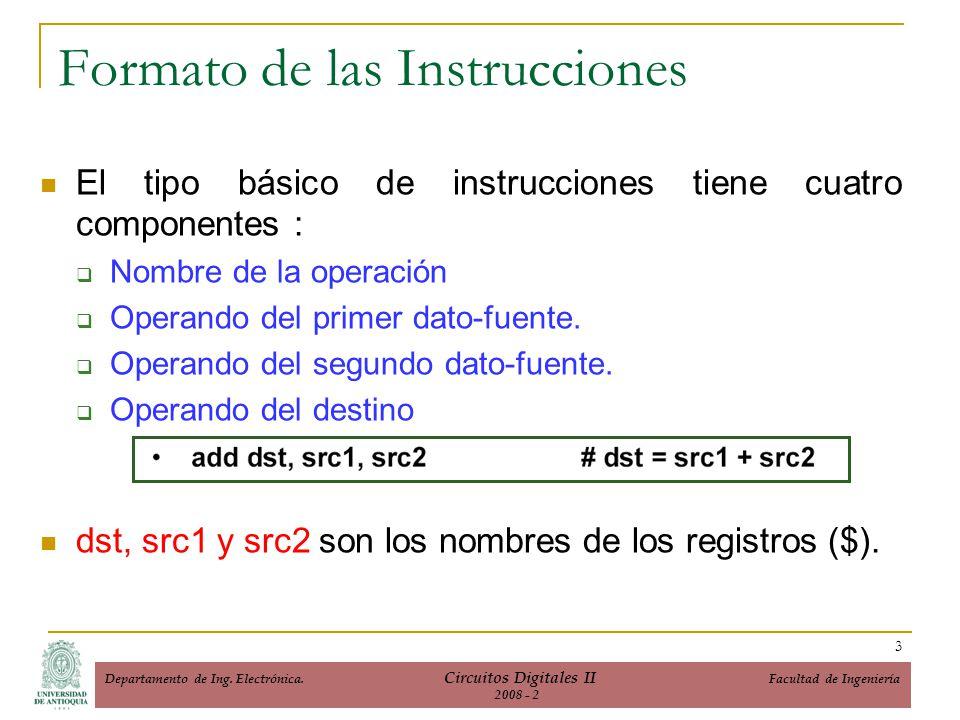 Formato de las Instrucciones El tipo básico de instrucciones tiene cuatro componentes : Nombre de la operación Operando del primer dato-fuente. Operan
