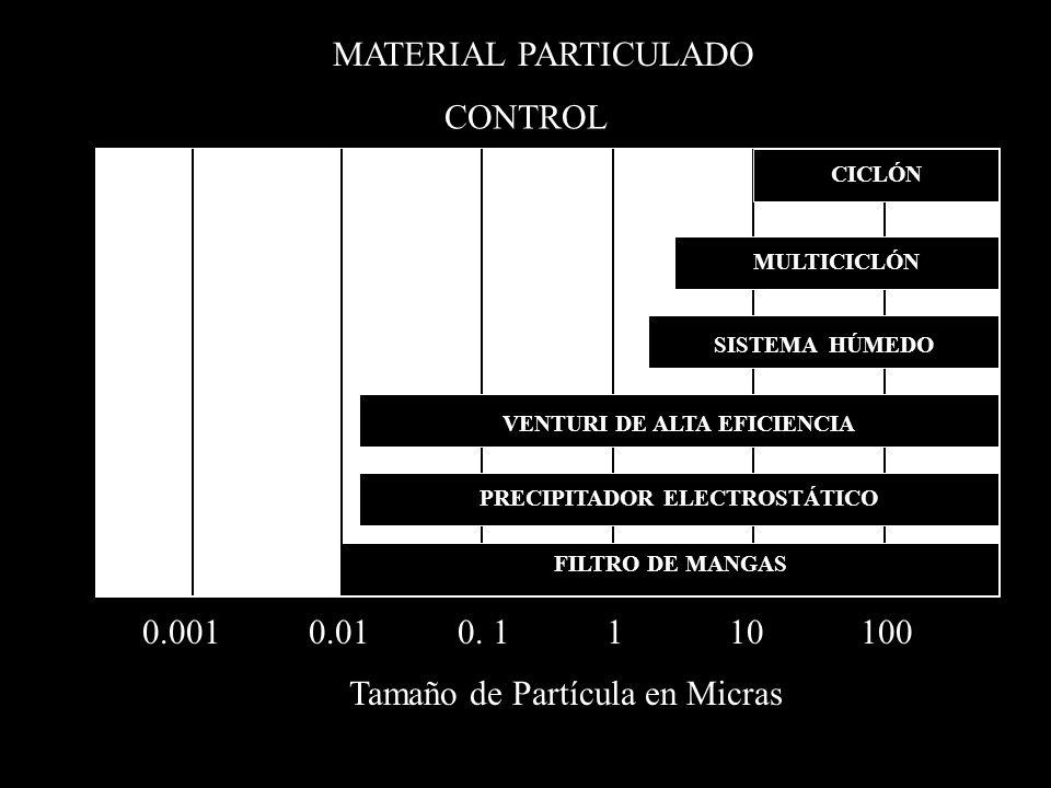 OXIDOS DE AZUFRE CONTROL -SECO inyectar elemento de retención ( como la Cal ) Se utiliza agua con agentes neutralizantes como líquido absorbente en la limpieza de gases ( Como soda caústica o lechada de cal ) VÍA HÚMEDA