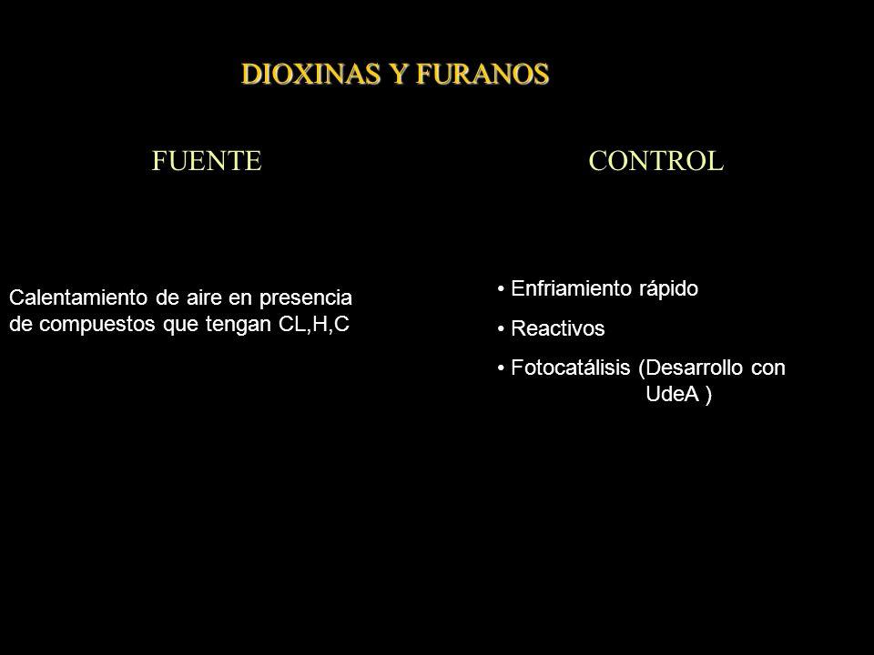 DIOXINAS Y FURANOS FUENTECONTROL Calentamiento de aire en presencia de compuestos que tengan CL,H,C Enfriamiento rápido Reactivos Fotocatálisis (Desarrollo con UdeA )