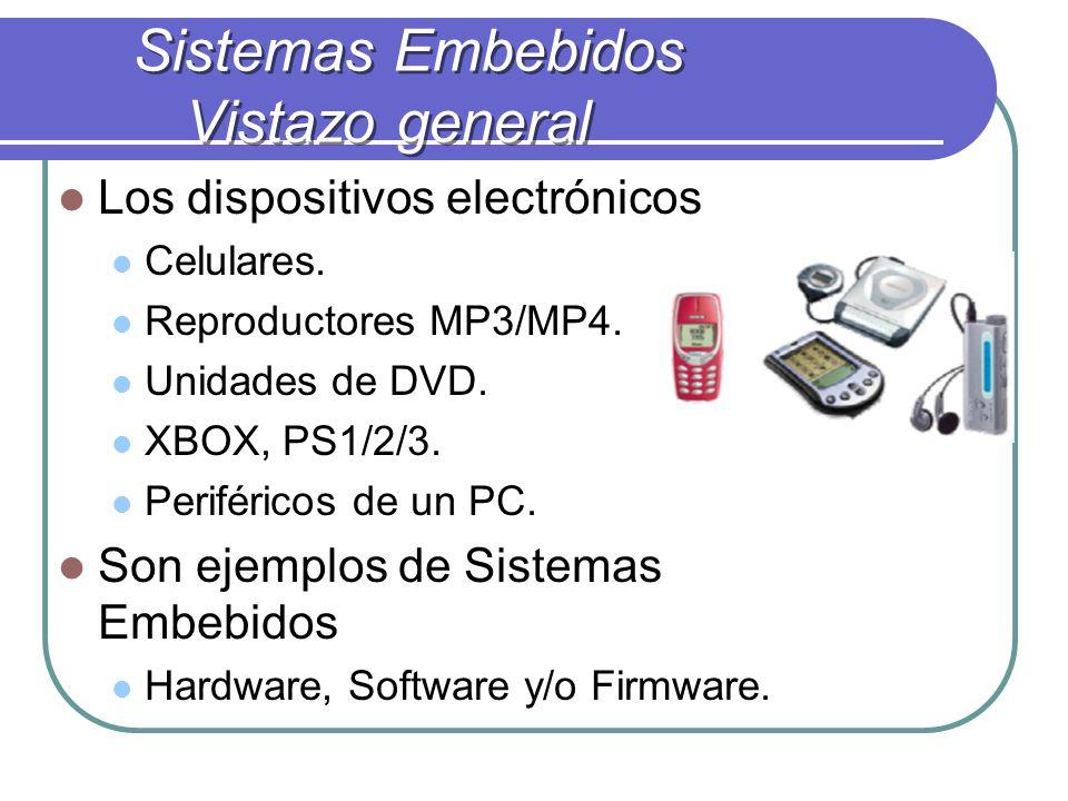 Sistemas Embebidos Sistema Embebido Sistema Electrónico.