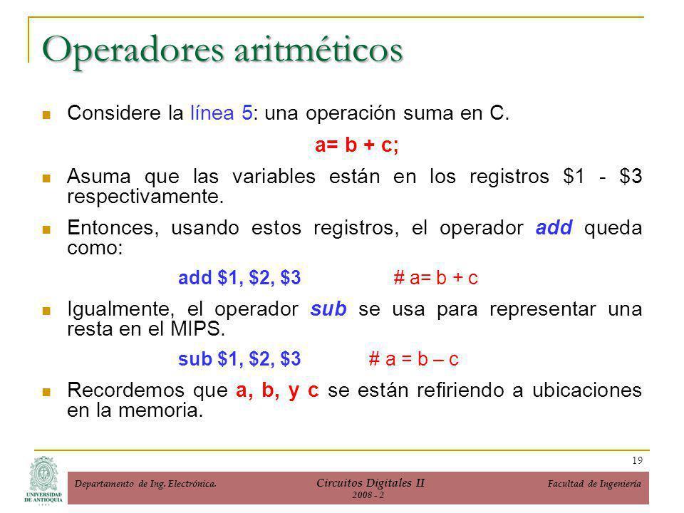 Operadores aritméticos Considere la línea 5: una operación suma en C.