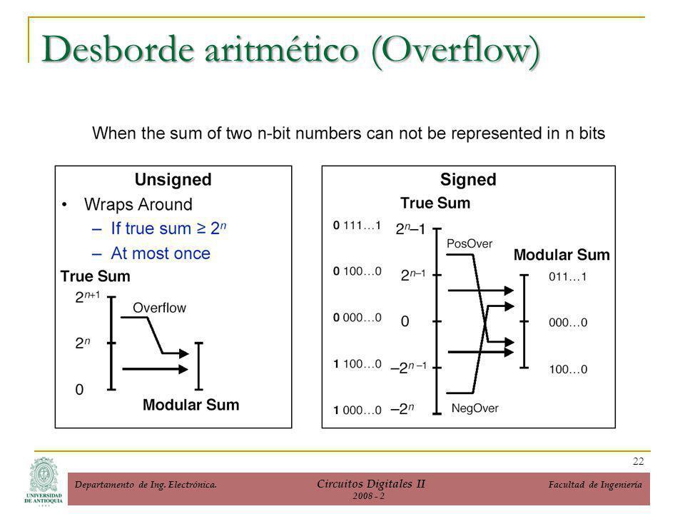 Desborde aritmético (Overflow) 22 Departamento de Ing.