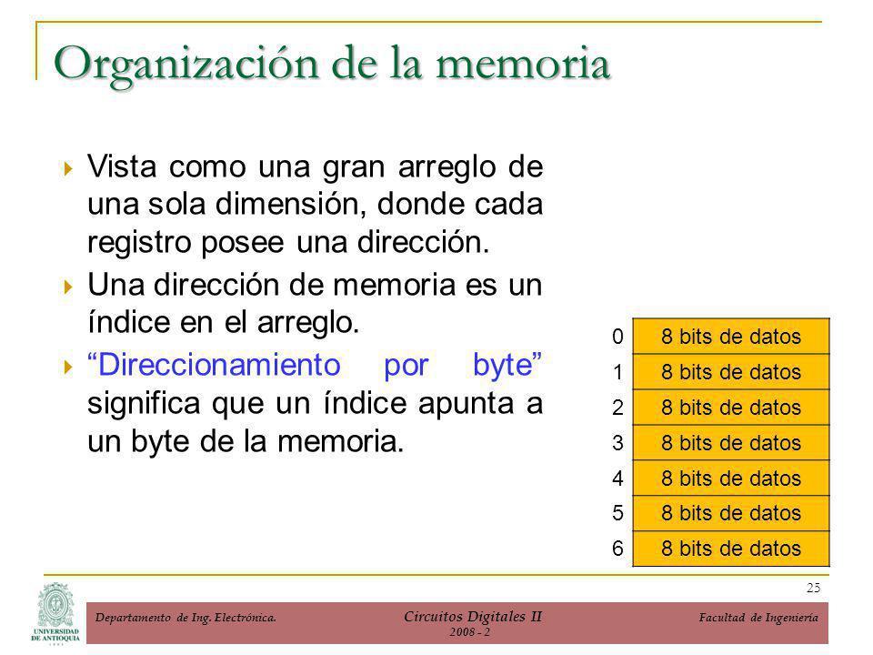 Organización de la memoria 08 bits de datos 1 2 3 4 5 6 Vista como una gran arreglo de una sola dimensión, donde cada registro posee una dirección.