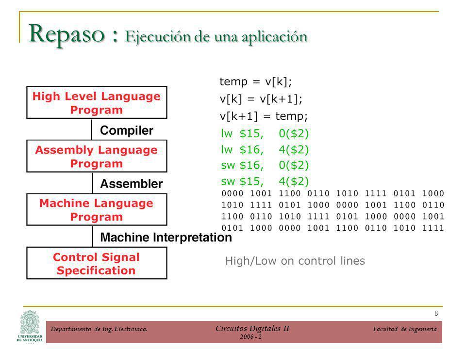 Repaso : Ejecución de una aplicación 8 Departamento de Ing.