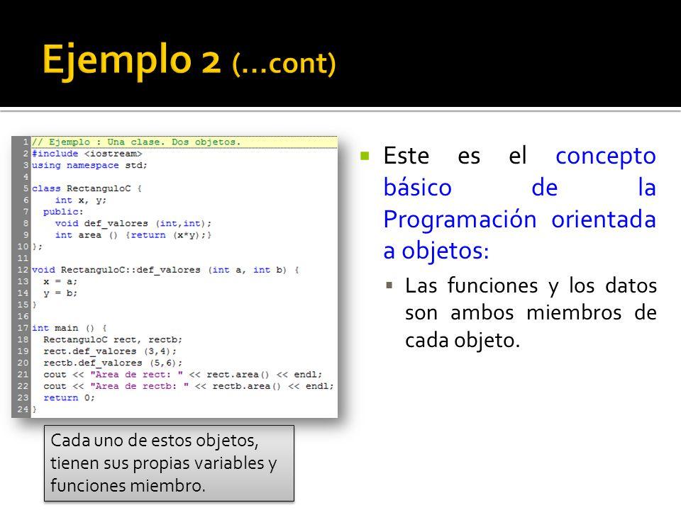 Este es el concepto básico de la Programación orientada a objetos: Las funciones y los datos son ambos miembros de cada objeto.