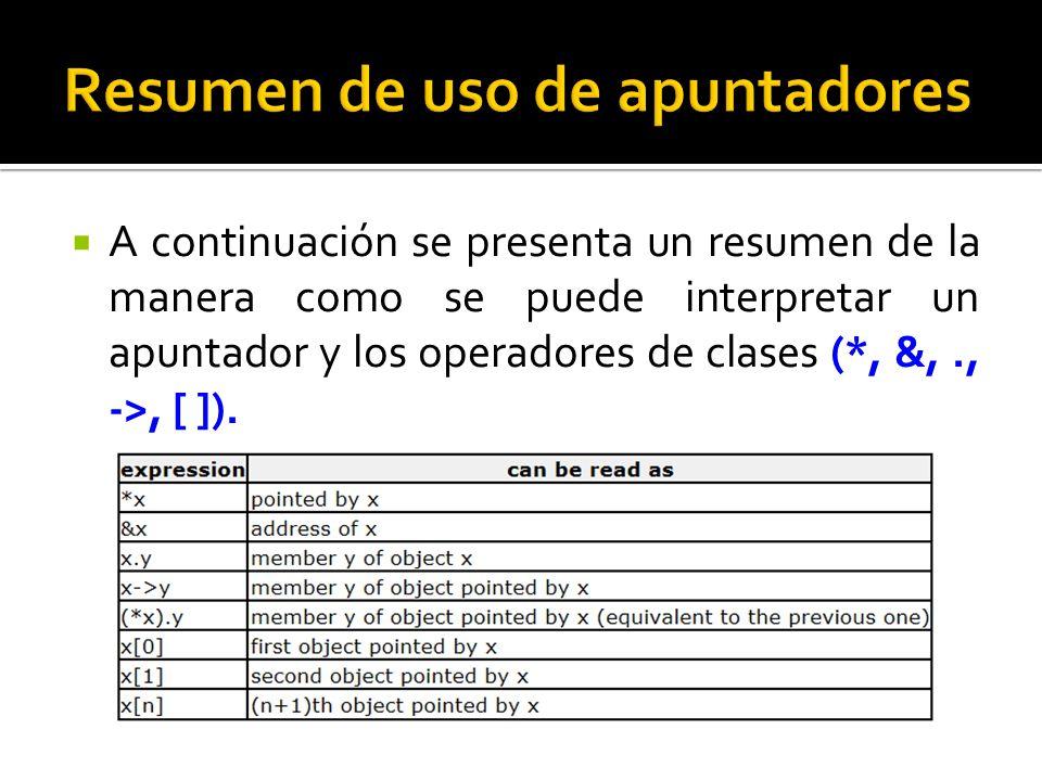 A continuación se presenta un resumen de la manera como se puede interpretar un apuntador y los operadores de clases (*, &,., ->, [ ]).