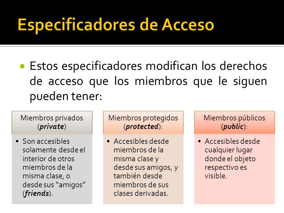 Estos especificadores modifican los derechos de acceso que los miembros que le siguen pueden tener: Miembros privados (private) Son accesibles solamente desde el interior de otros miembros de la misma clase, o desde sus amigos (friends).