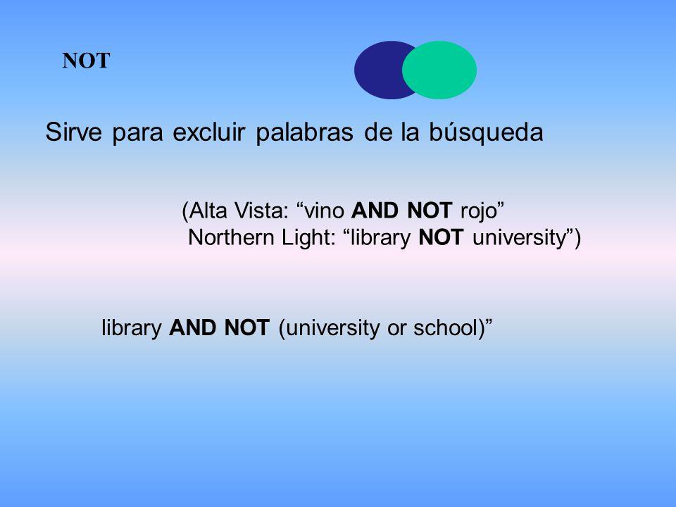 NOT Sirve para excluir palabras de la búsqueda (Alta Vista: vino AND NOT rojo Northern Light: library NOT university) library AND NOT (university or school)