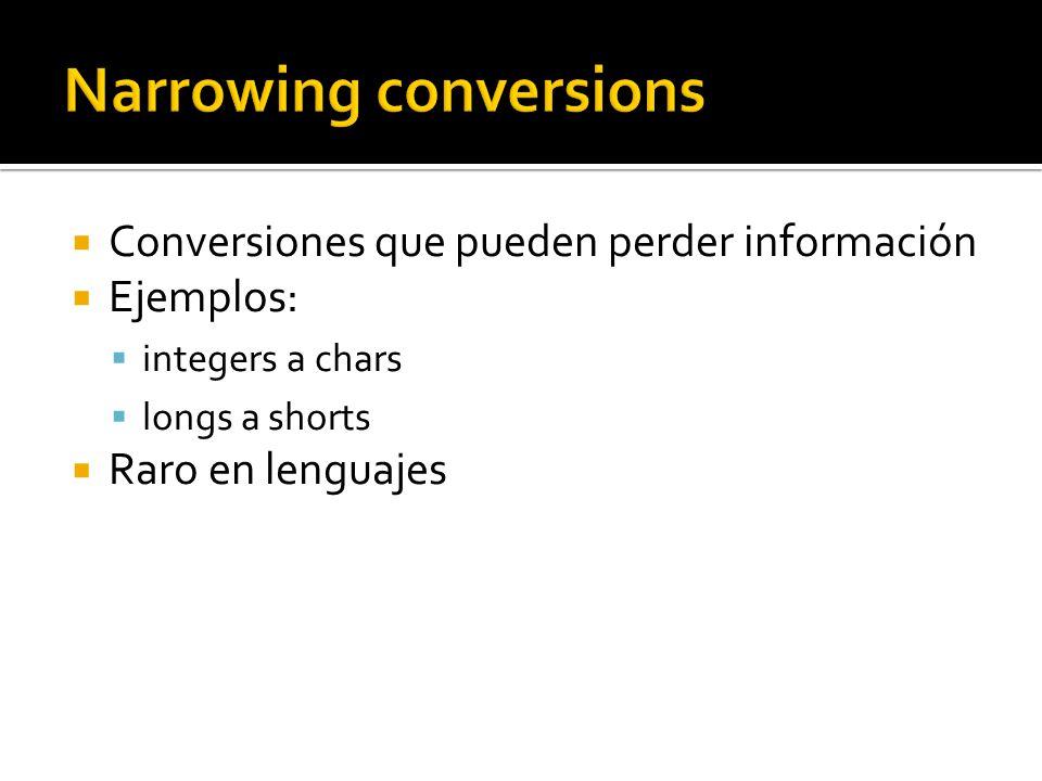C++ maneja conversiones automáticamente en el caso de tipos numéricos intrínsecos (int, double, float) Mensajes de advertencia (warning) pueden aparecer cuando hay riesgo de perdida de información (precisión).