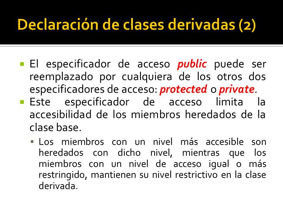 El especificador de acceso public puede ser reemplazado por cualquiera de los otros dos especificadores de acceso: protected o private.