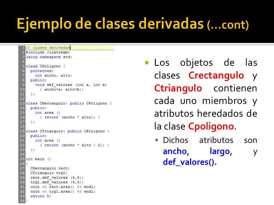 Los objetos de las clases Crectangulo y Ctriangulo contienen cada uno miembros y atributos heredados de la clase Cpoligono.