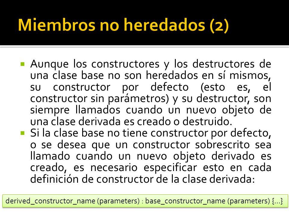 Aunque los constructores y los destructores de una clase base no son heredados en sí mismos, su constructor por defecto (esto es, el constructor sin parámetros) y su destructor, son siempre llamados cuando un nuevo objeto de una clase derivada es creado o destruido.