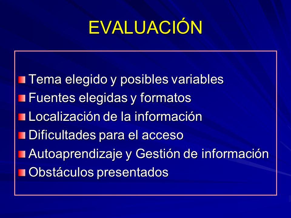 EVALUACIÓN Tema elegido y posibles variables Fuentes elegidas y formatos Localización de la información Dificultades para el acceso Autoaprendizaje y