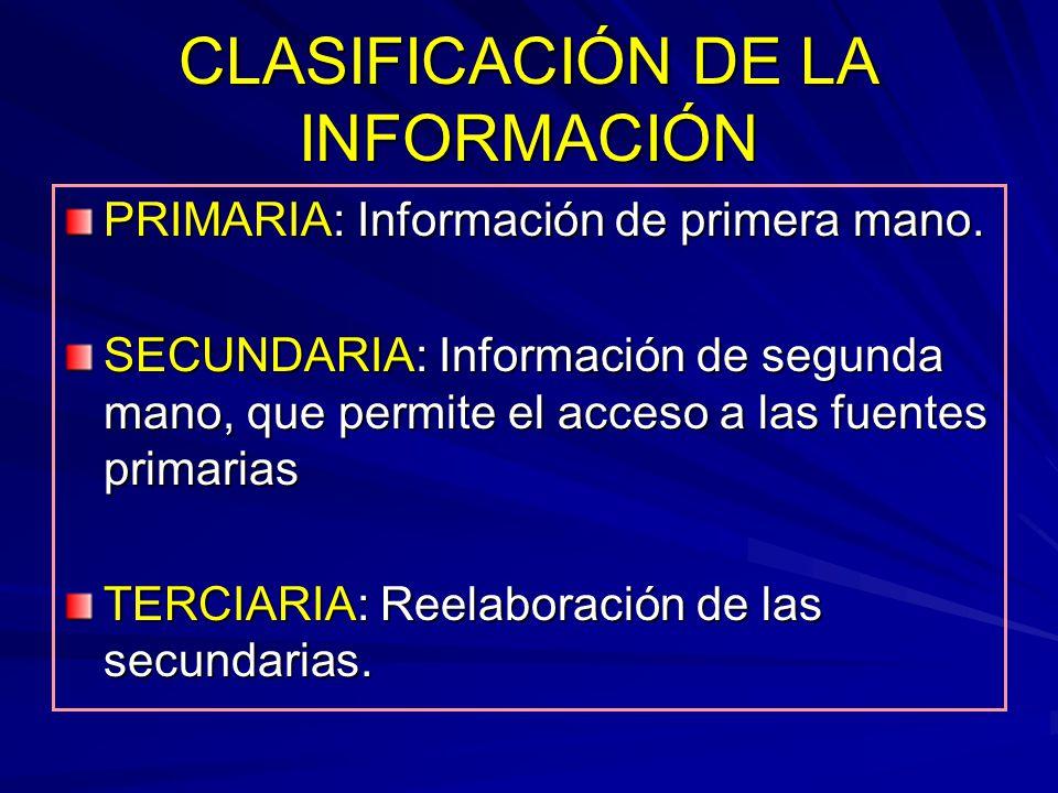 CLASIFICACIÓN DE LA INFORMACIÓN PRIMARIA: Información de primera mano. SECUNDARIA: Información de segunda mano, que permite el acceso a las fuentes pr