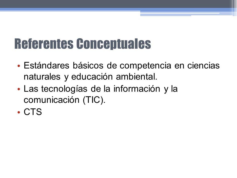 Referentes Conceptuales Estándares básicos de competencia en ciencias naturales y educación ambiental. Las tecnologías de la información y la comunica