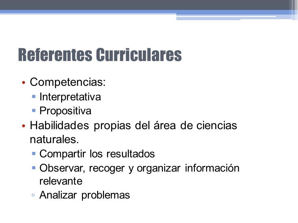 Referentes Curriculares Competencias: Interpretativa Propositiva Habilidades propias del área de ciencias naturales. Compartir los resultados Observar