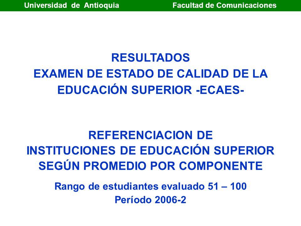 RESULTADOS EXAMEN DE ESTADO DE CALIDAD DE LA EDUCACIÓN SUPERIOR -ECAES- REFERENCIACION DE INSTITUCIONES DE EDUCACIÓN SUPERIOR SEGÚN PROMEDIO POR COMPONENTE Rango de estudiantes evaluado 51 – 100 Período 2006-2 Universidad de Antioquia Facultad de Comunicaciones
