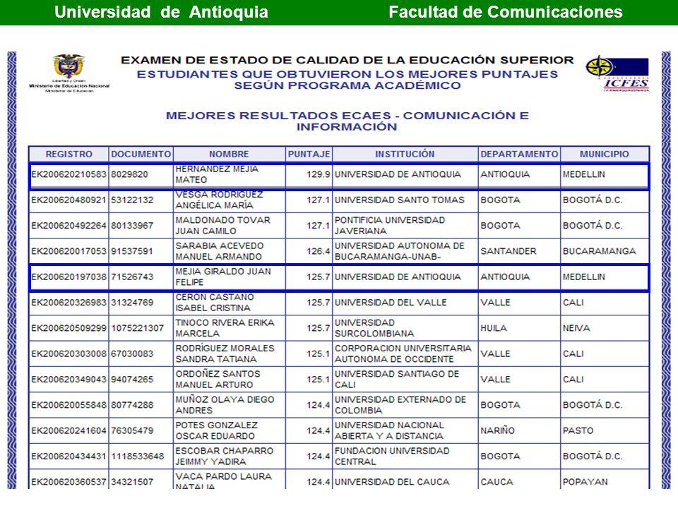 Universidad de Antioquia Facultad de Comunicaciones