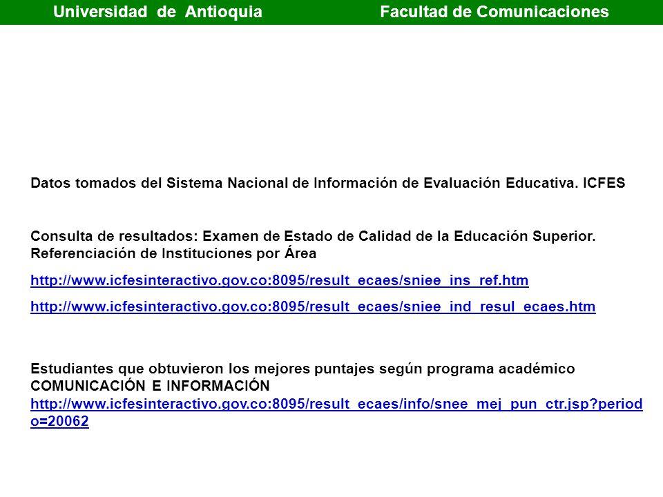 Datos tomados del Sistema Nacional de Información de Evaluación Educativa.