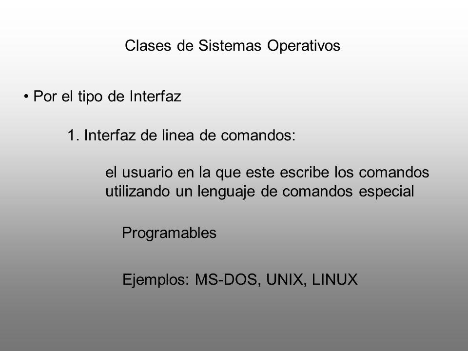 Clases de Sistemas Operativos Por el tipo de Interfaz 1. Interfaz de linea de comandos: el usuario en la que este escribe los comandos utilizando un l