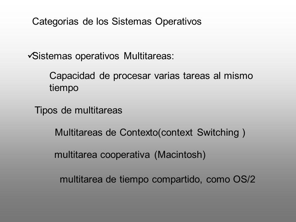 Categorias de los Sistemas Operativos Sistemas operativos Multitareas: Capacidad de procesar varias tareas al mismo tiempo Tipos de multitareas Multit