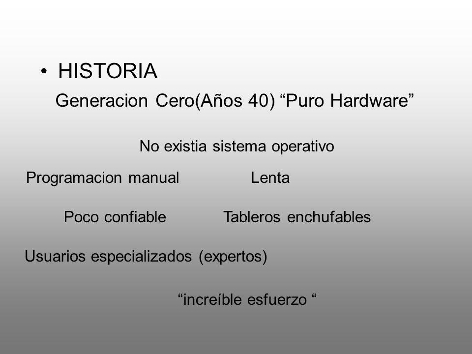 HISTORIA Generacion Cero(Años 40) Puro Hardware No existia sistema operativo Programacion manualLenta Poco confiable Usuarios especializados (expertos