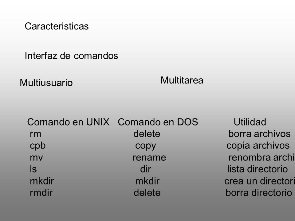 Caracteristicas Interfaz de comandos Multiusuario Multitarea Comando en UNIX Comando en DOS Utilidad rm delete borra archivos cpb copy copia archivos