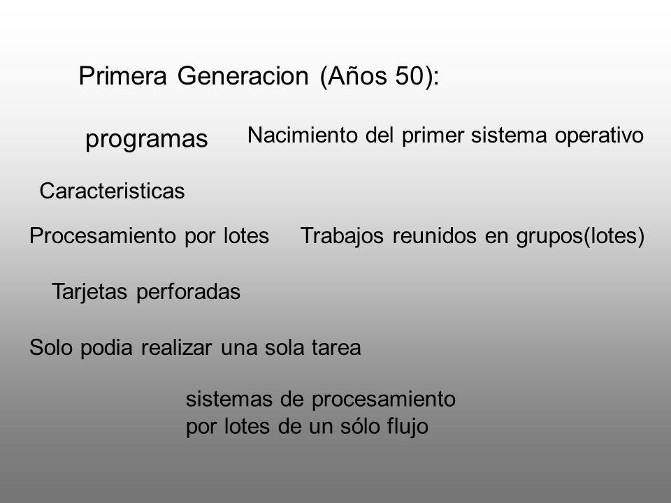 Primera Generacion (Años 50): Procesamiento por lotesTrabajos reunidos en grupos(lotes) Tarjetas perforadas programas Caracteristicas Solo podia reali