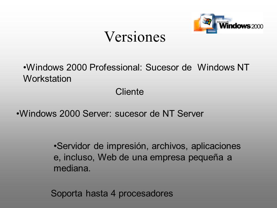Versiones Windows 2000 Professional: Sucesor de Windows NT Workstation Windows 2000 Server: sucesor de NT Server Servidor de impresión, archivos, apli