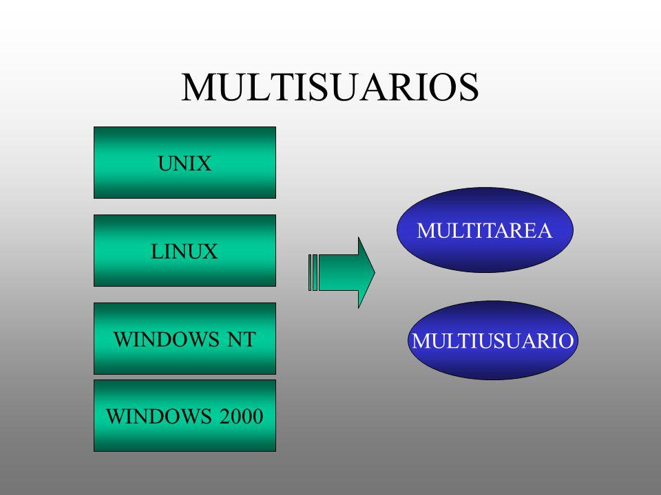 MULTISUARIOS UNIX LINUX WINDOWS NT MULTITAREA MULTIUSUARIO WINDOWS 2000
