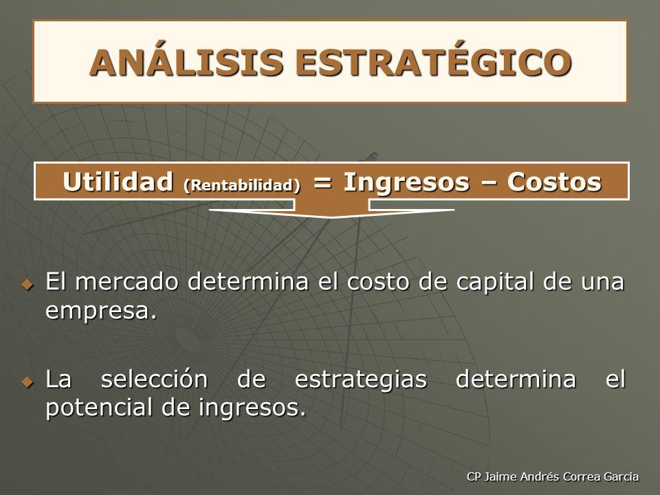 CP Jaime Andrés Correa Garcia ANÁLISIS ESTRATÉGICO El mercado determina el costo de capital de una empresa. El mercado determina el costo de capital d