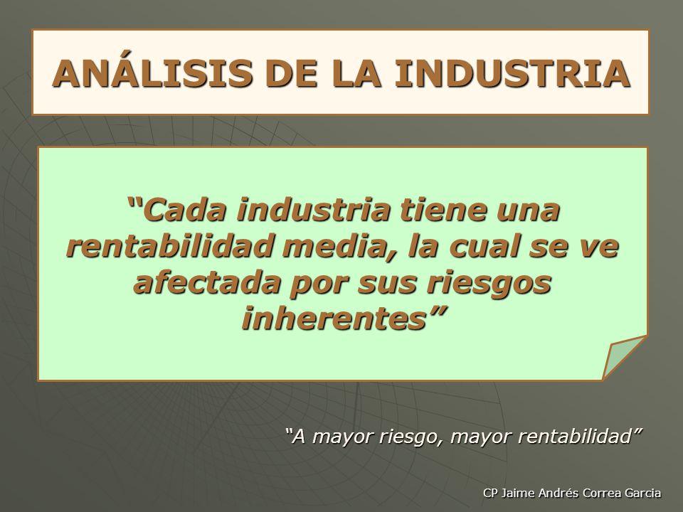 CP Jaime Andrés Correa Garcia ANÁLISIS DE LA INDUSTRIA Cada industria tiene una rentabilidad media, la cual se ve afectada por sus riesgos inherentes