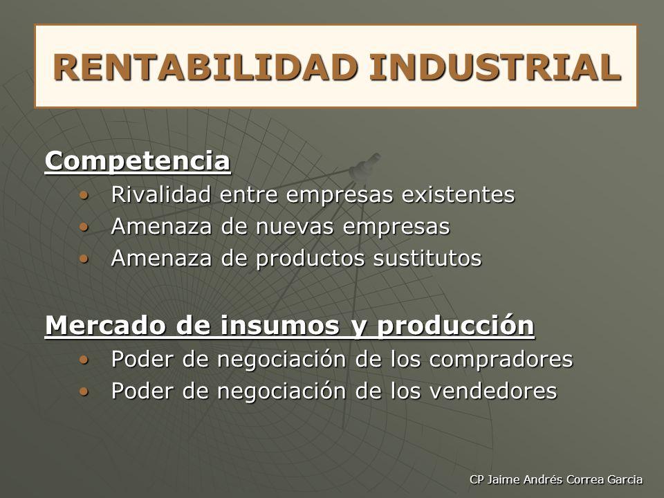 CP Jaime Andrés Correa Garcia RENTABILIDAD INDUSTRIAL Competencia Rivalidad entre empresas existentesRivalidad entre empresas existentes Amenaza de nu
