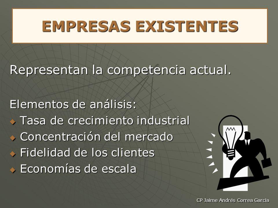 CP Jaime Andrés Correa Garcia EMPRESAS EXISTENTES Representan la competencia actual. Elementos de análisis: Tasa de crecimiento industrial Tasa de cre