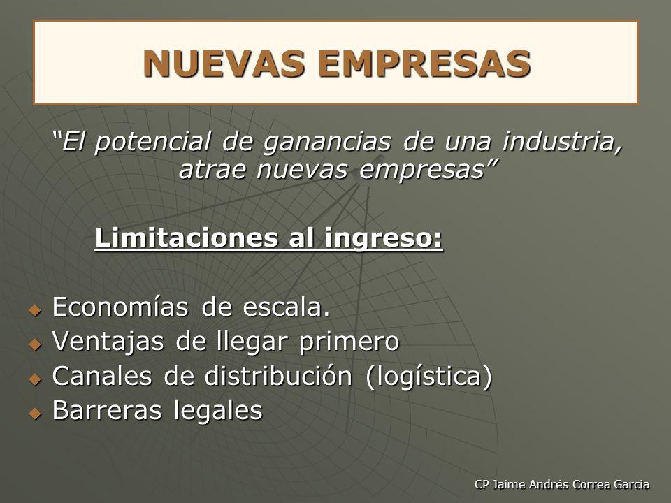CP Jaime Andrés Correa Garcia NUEVAS EMPRESAS El potencial de ganancias de una industria, atrae nuevas empresas Limitaciones al ingreso: Economías de