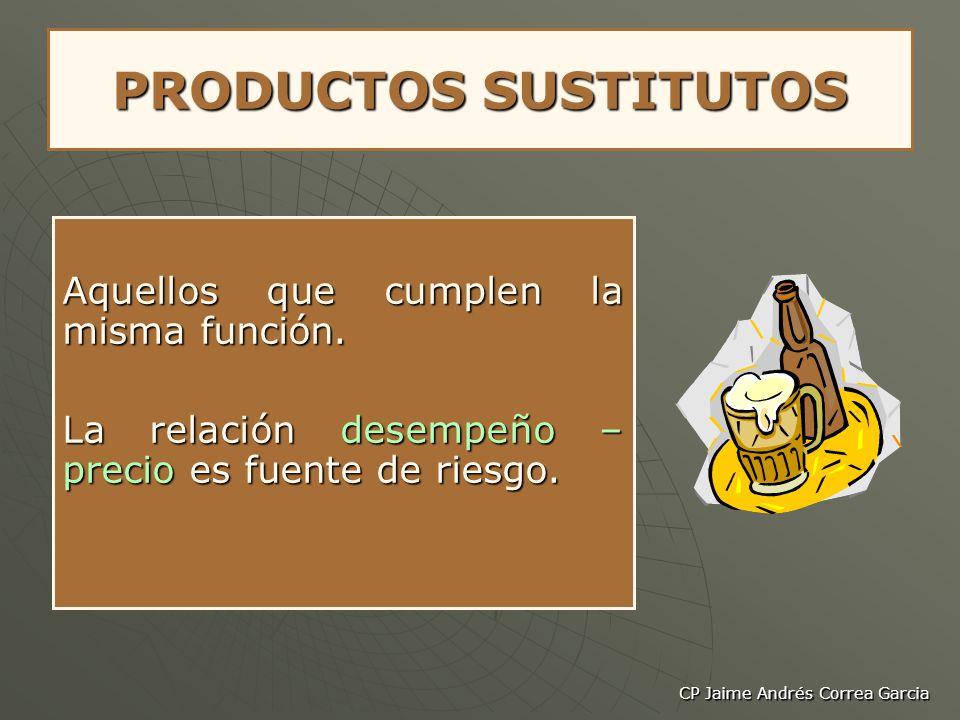 CP Jaime Andrés Correa Garcia PRODUCTOS SUSTITUTOS Aquellos que cumplen la misma función. La relación desempeño – precio es fuente de riesgo.