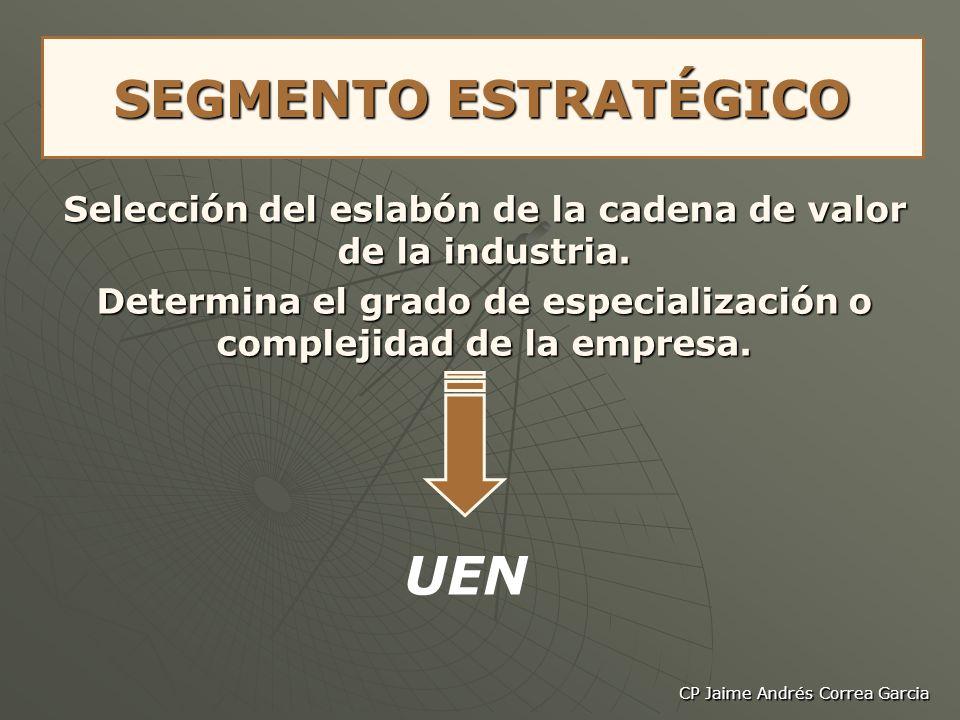 CP Jaime Andrés Correa Garcia SEGMENTO ESTRATÉGICO Selección del eslabón de la cadena de valor de la industria. Determina el grado de especialización