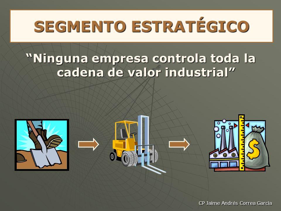 CP Jaime Andrés Correa Garcia SEGMENTO ESTRATÉGICO Ninguna empresa controla toda la cadena de valor industrial