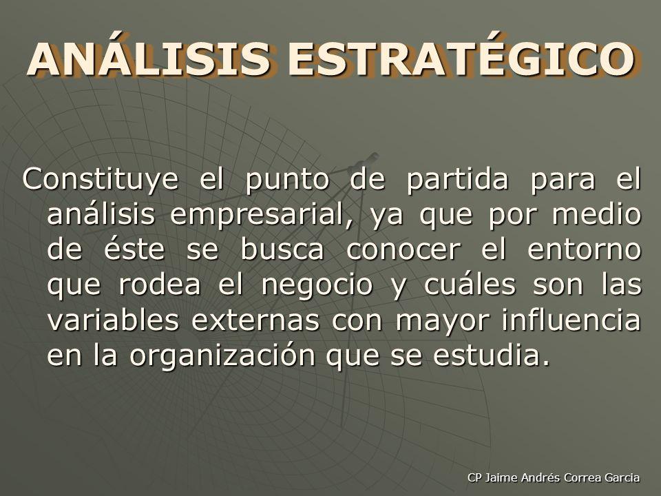 CP Jaime Andrés Correa Garcia Constituye el punto de partida para el análisis empresarial, ya que por medio de éste se busca conocer el entorno que ro
