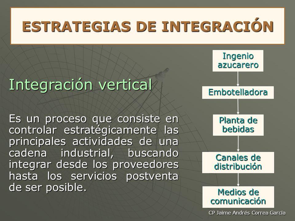 CP Jaime Andrés Correa Garcia ESTRATEGIAS DE INTEGRACIÓN Integración vertical Es un proceso que consiste en controlar estratégicamente las principales