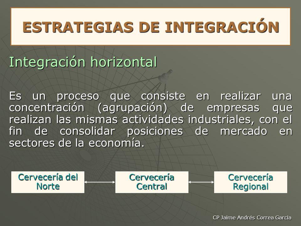 CP Jaime Andrés Correa Garcia ESTRATEGIAS DE INTEGRACIÓN Integración horizontal Es un proceso que consiste en realizar una concentración (agrupación)