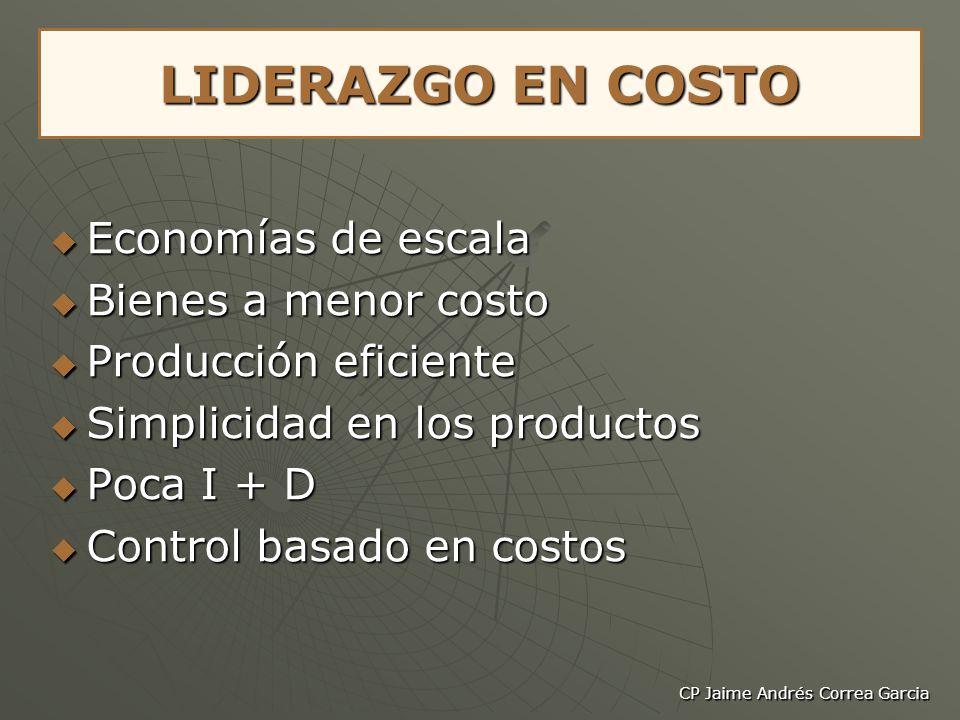 CP Jaime Andrés Correa Garcia LIDERAZGO EN COSTO Economías de escala Economías de escala Bienes a menor costo Bienes a menor costo Producción eficient
