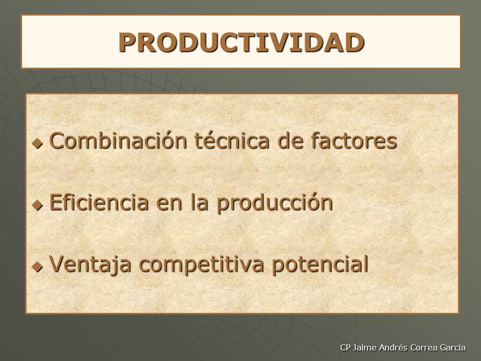 PRODUCTIVIDAD Combinación técnica de factores Combinación técnica de factores Eficiencia en la producción Eficiencia en la producción Ventaja competit