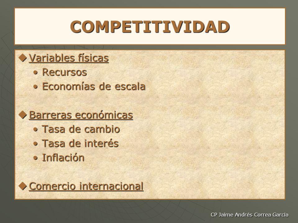 CP Jaime Andrés Correa Garcia COMPETITIVIDAD Variables físicas Variables físicas RecursosRecursos Economías de escalaEconomías de escala Barreras econ