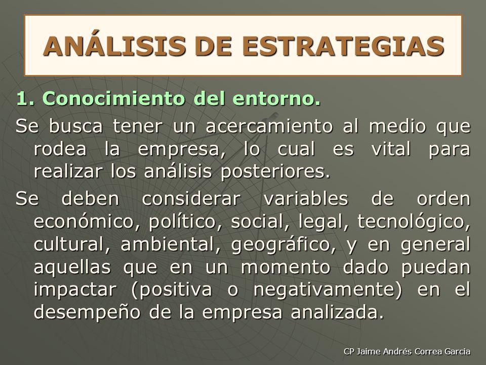 CP Jaime Andrés Correa Garcia ANÁLISIS DE ESTRATEGIAS 1. Conocimiento del entorno. Se busca tener un acercamiento al medio que rodea la empresa, lo cu