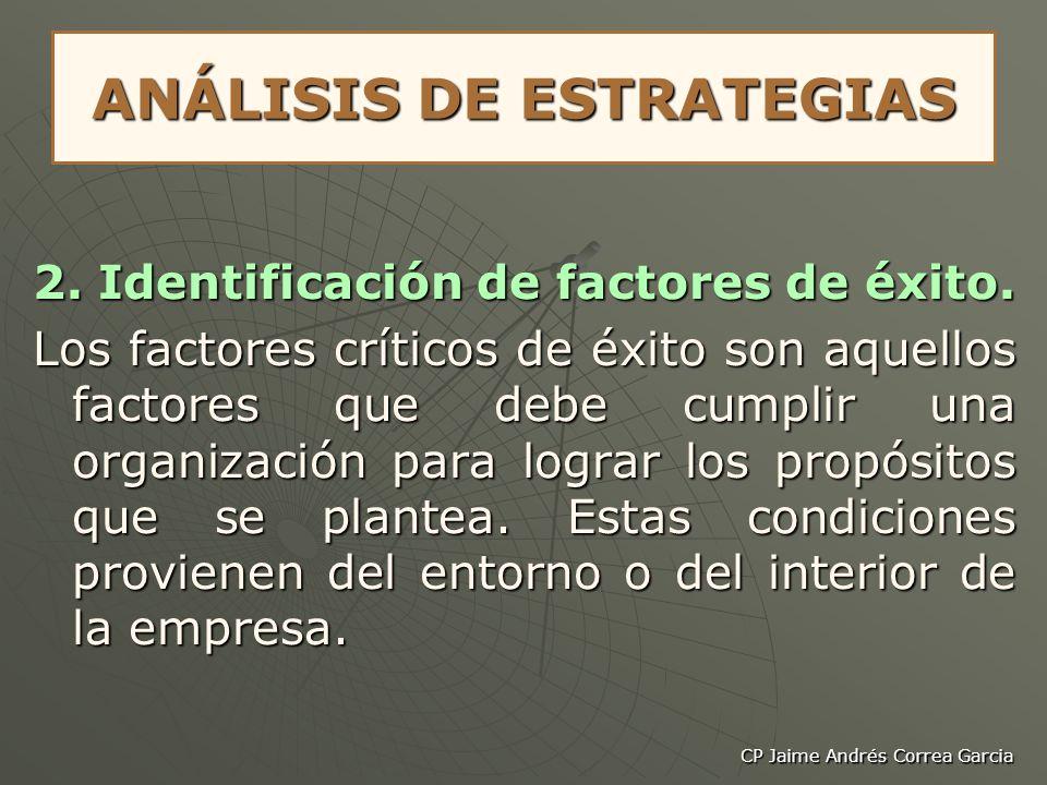 CP Jaime Andrés Correa Garcia ANÁLISIS DE ESTRATEGIAS 2. Identificación de factores de éxito. Los factores críticos de éxito son aquellos factores que