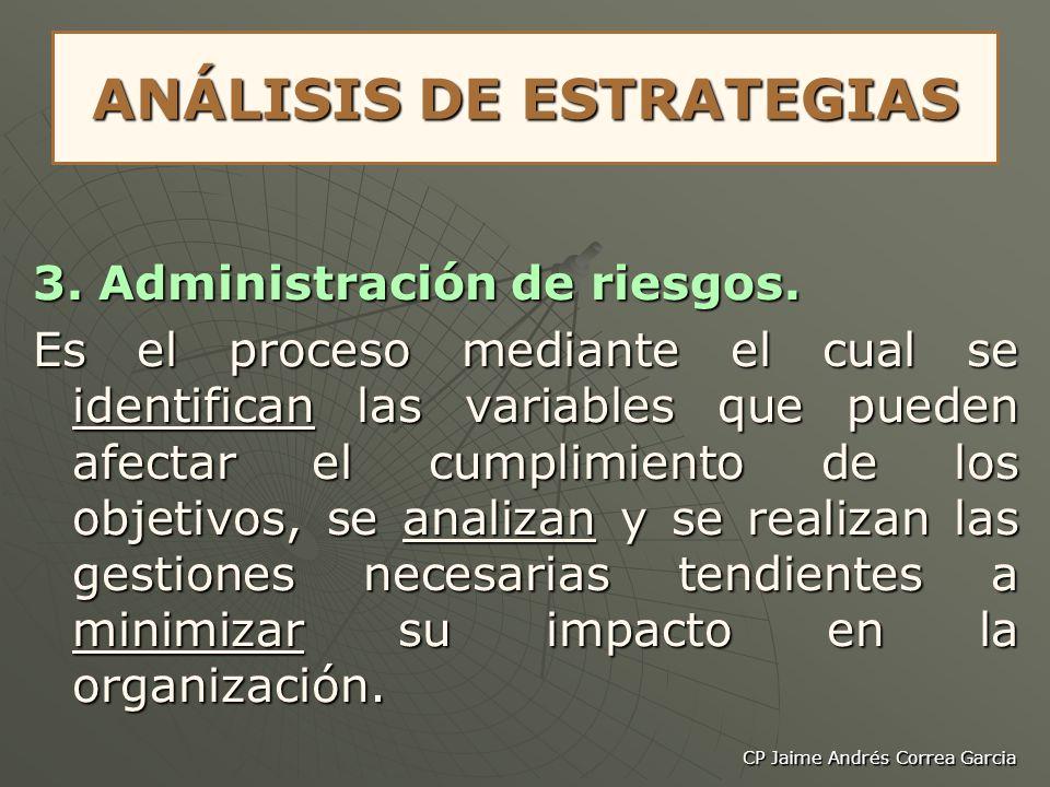 CP Jaime Andrés Correa Garcia ANÁLISIS DE ESTRATEGIAS 3. Administración de riesgos. Es el proceso mediante el cual se identifican las variables que pu